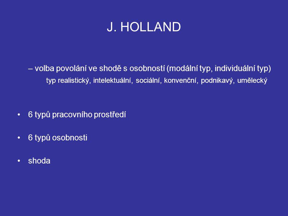 J. HOLLAND – volba povolání ve shodě s osobností (modální typ, individuální typ)