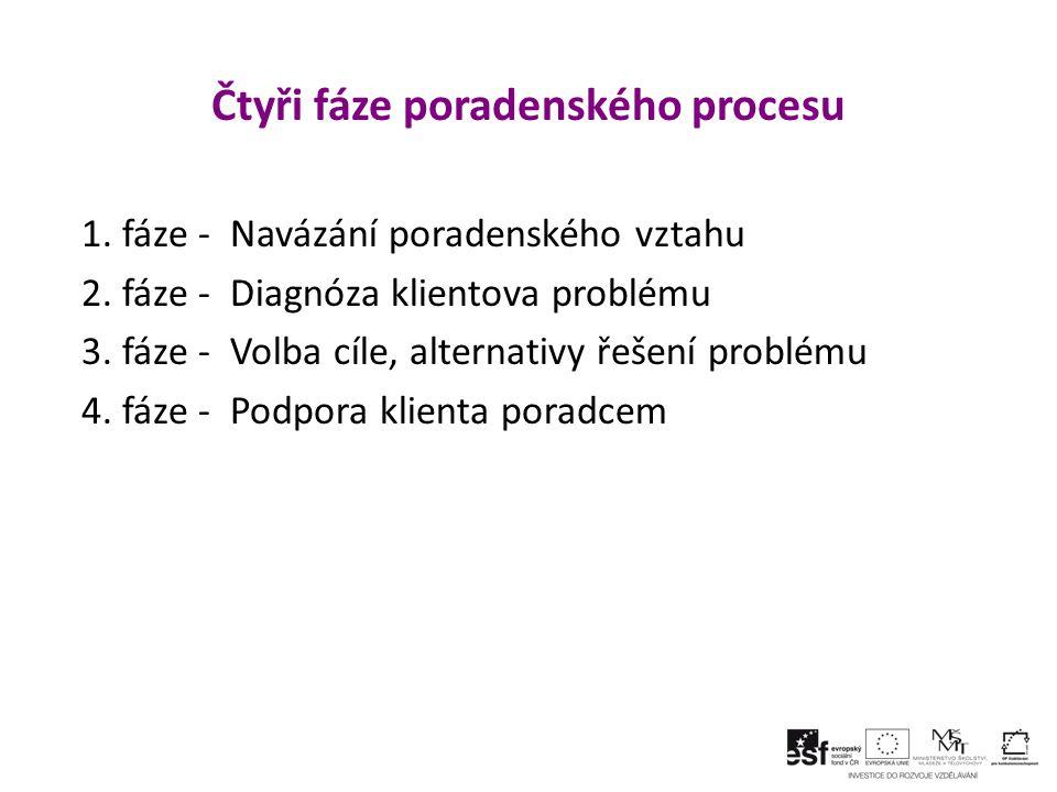 Čtyři fáze poradenského procesu