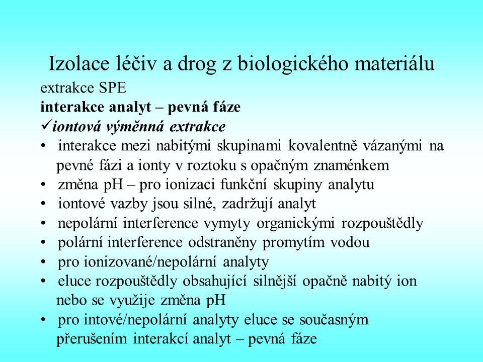 Izolace léčiv a drog z biologického materiálu