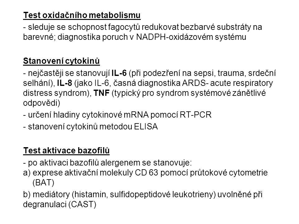 Test oxidačního metabolismu