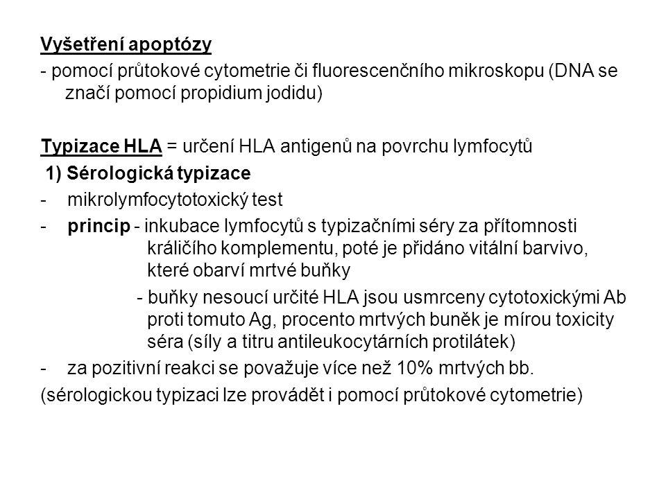 Vyšetření apoptózy - pomocí průtokové cytometrie či fluorescenčního mikroskopu (DNA se značí pomocí propidium jodidu)