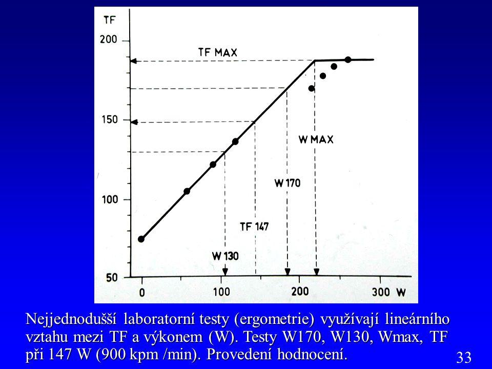 Nejjednodušší laboratorní testy (ergometrie) využívají lineárního vztahu mezi TF a výkonem (W). Testy W170, W130, Wmax, TF při 147 W (900 kpm /min). Provedení hodnocení.