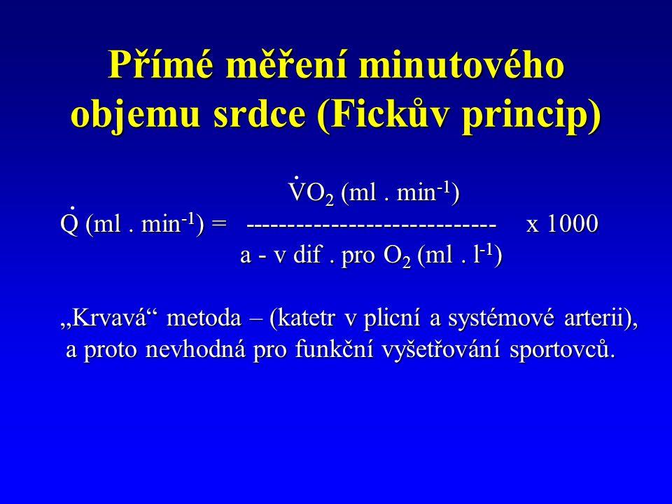 Přímé měření minutového objemu srdce (Fickův princip)