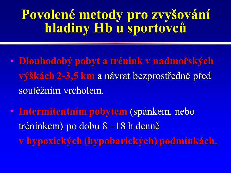 Povolené metody pro zvyšování hladiny Hb u sportovců