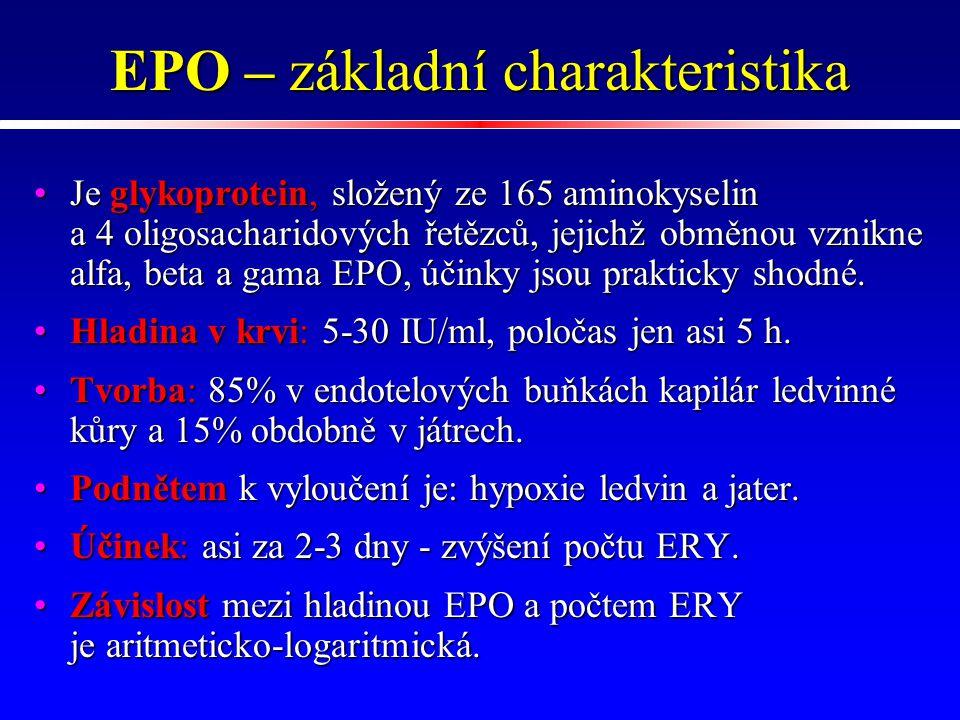 EPO – základní charakteristika