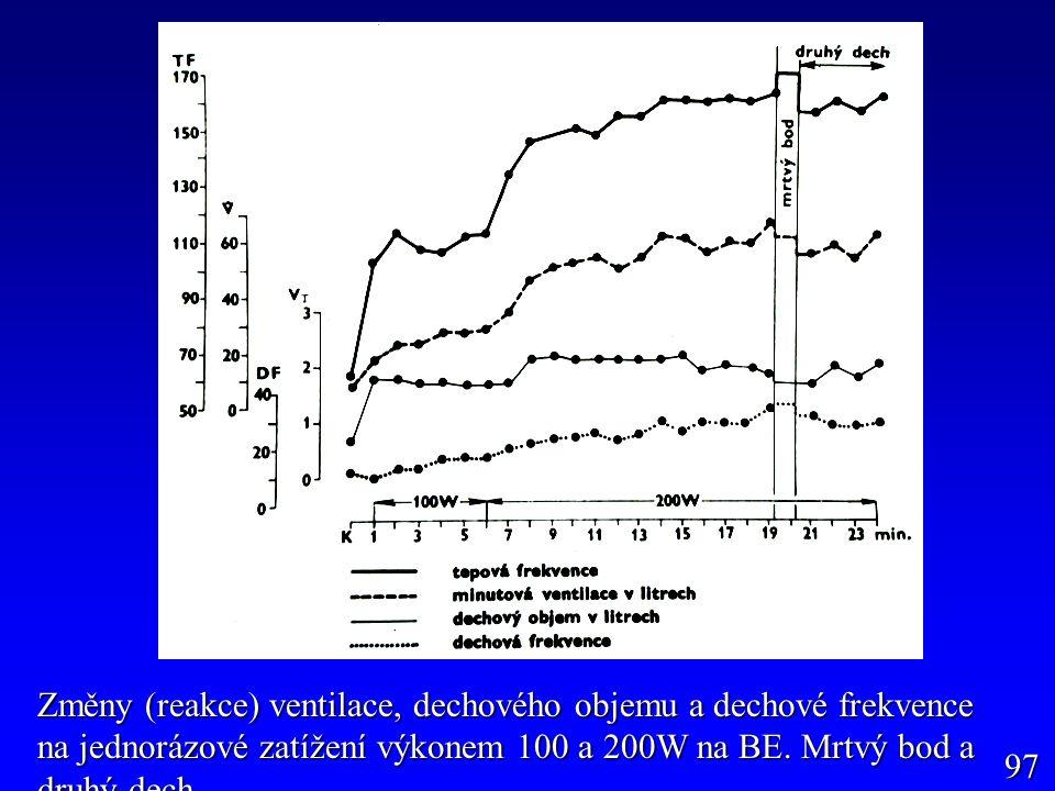 Změny (reakce) ventilace, dechového objemu a dechové frekvence na jednorázové zatížení výkonem 100 a 200W na BE. Mrtvý bod a druhý dech.