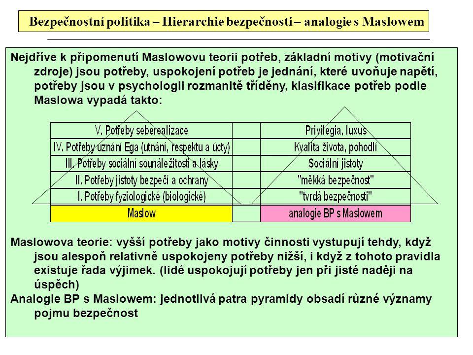 Bezpečnostní politika – Hierarchie bezpečnosti – analogie s Maslowem