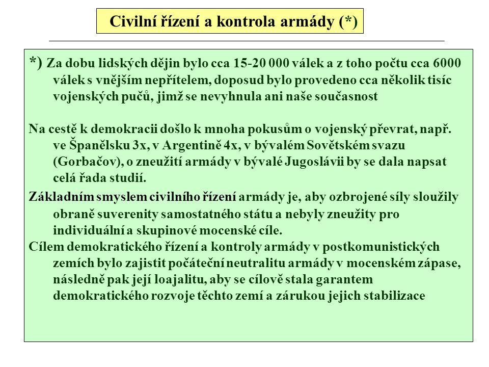 Civilní řízení a kontrola armády (*)
