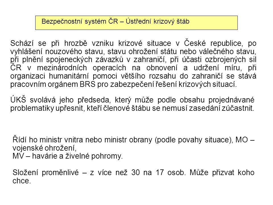 MV – havárie a živelné pohromy.