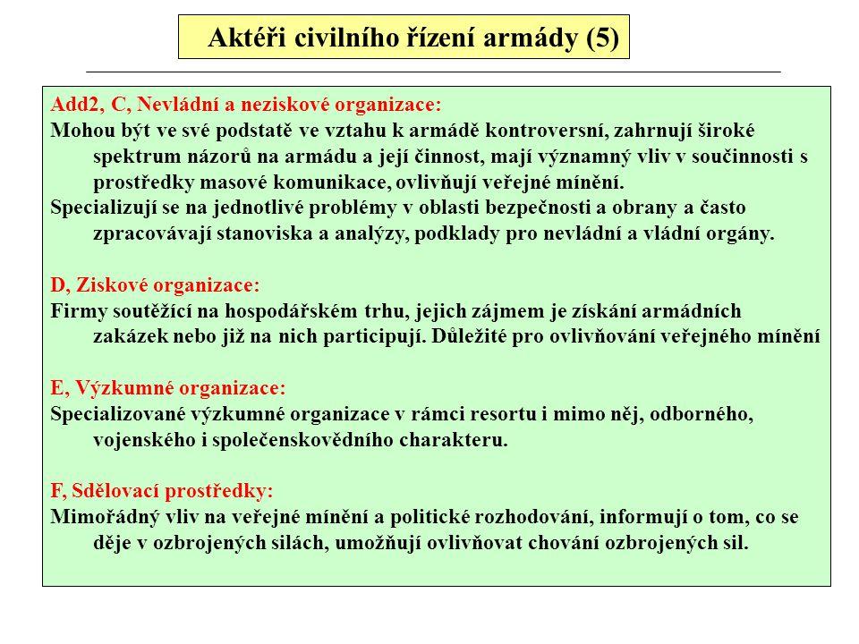 Aktéři civilního řízení armády (5)