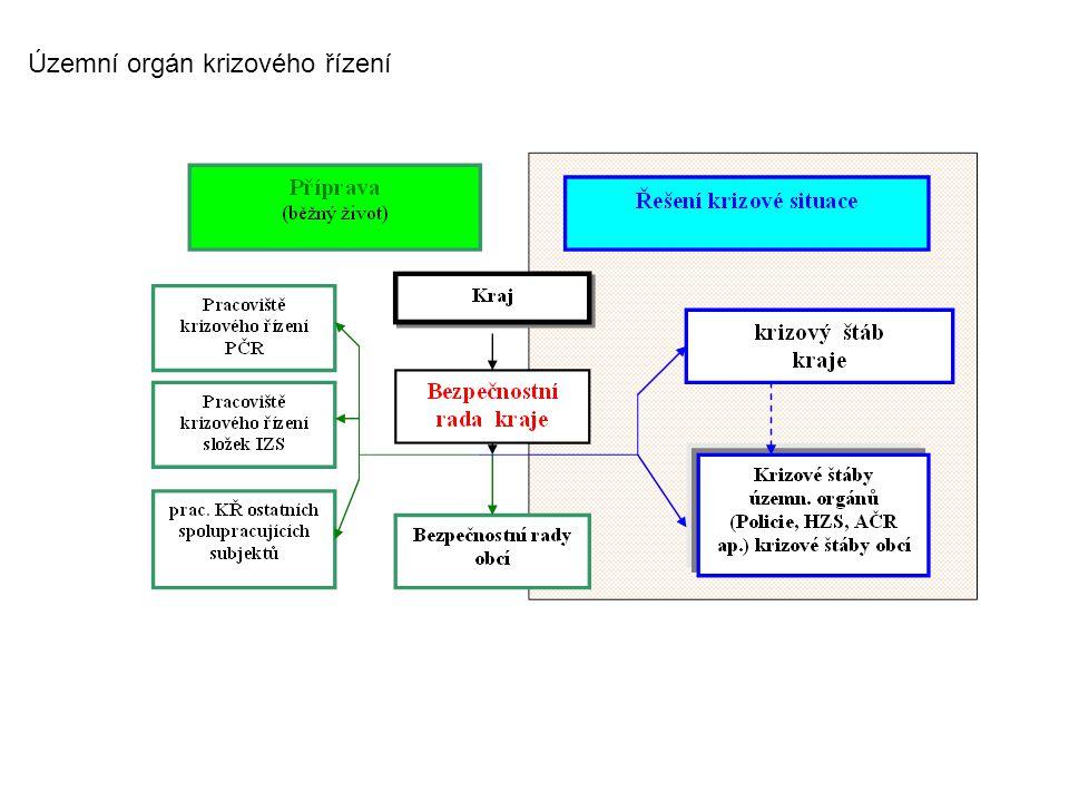 Územní orgán krizového řízení