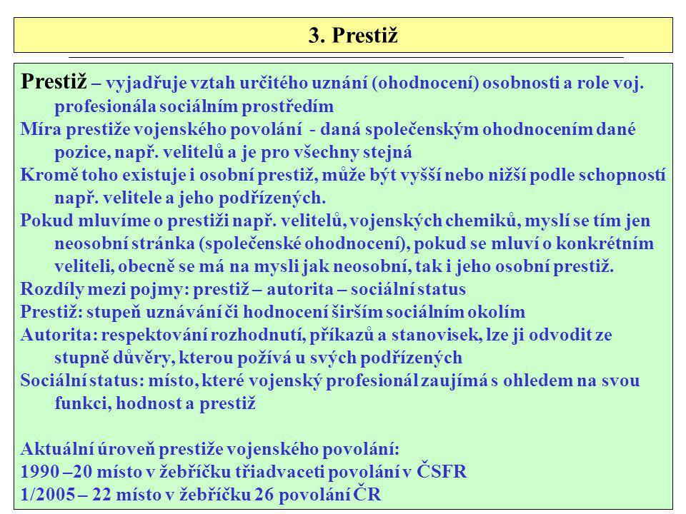 3. Prestiž Prestiž – vyjadřuje vztah určitého uznání (ohodnocení) osobnosti a role voj. profesionála sociálním prostředím.