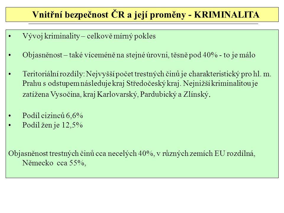 Vnitřní bezpečnost ČR a její proměny - KRIMINALITA