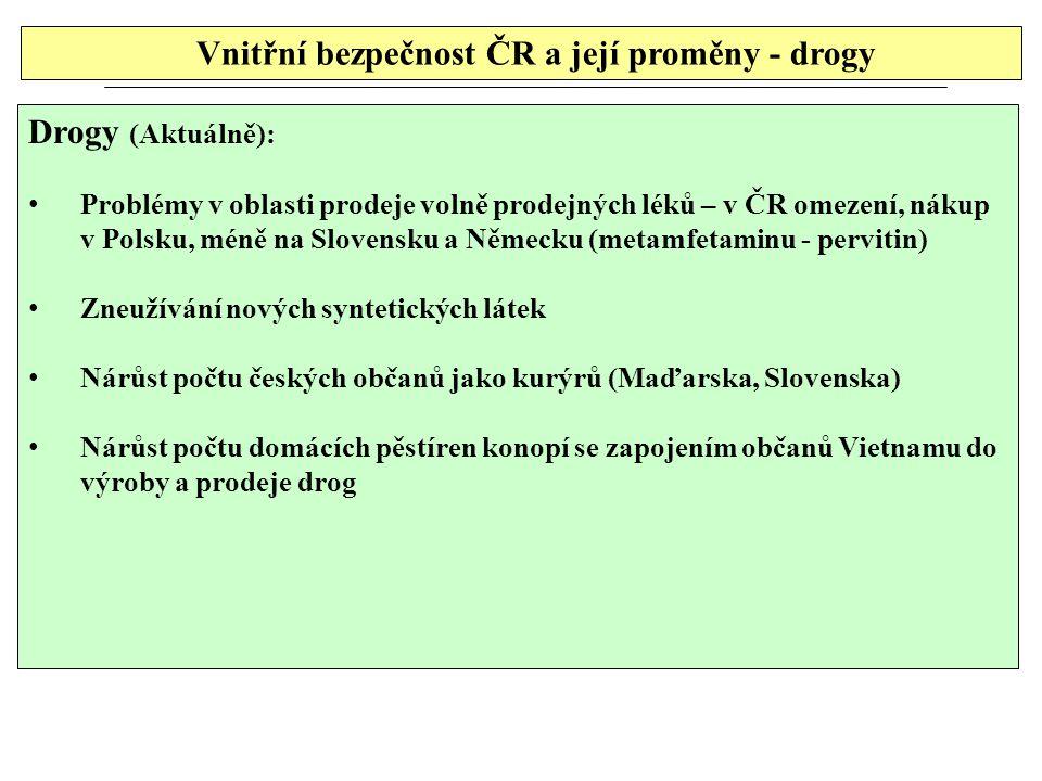Vnitřní bezpečnost ČR a její proměny - drogy