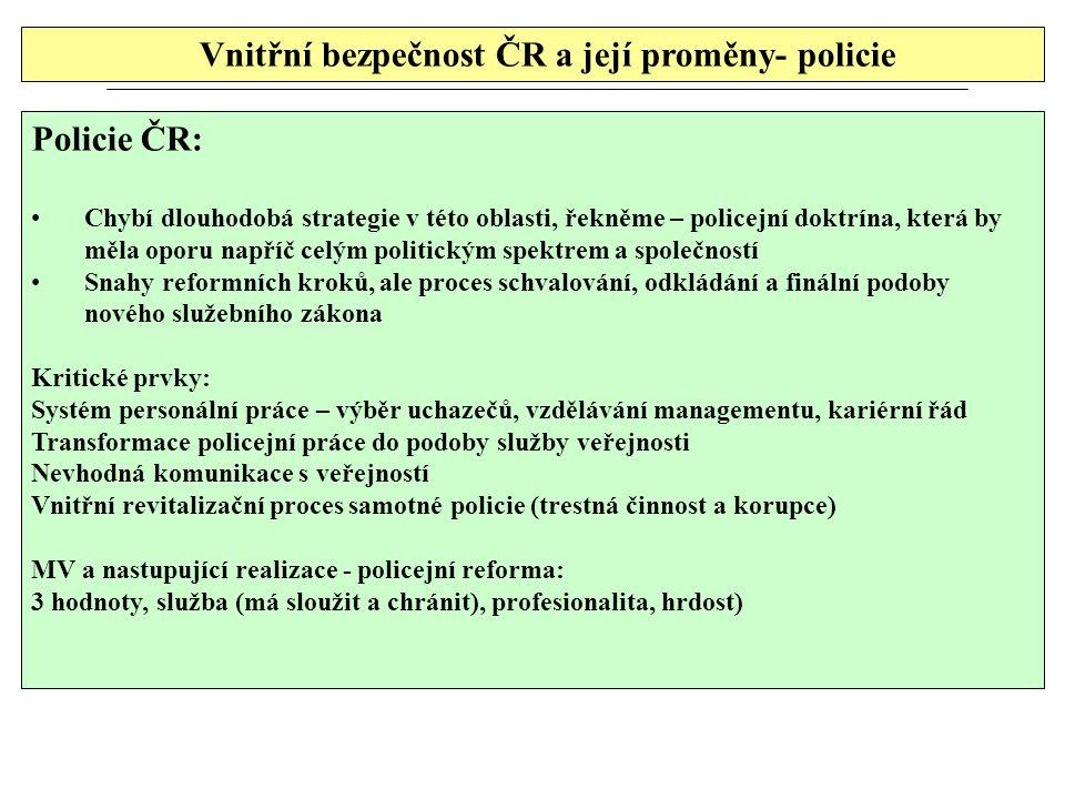 Vnitřní bezpečnost ČR a její proměny- policie