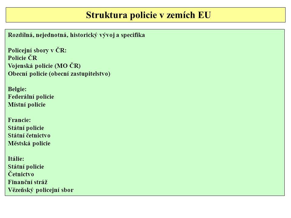 Struktura policie v zemích EU