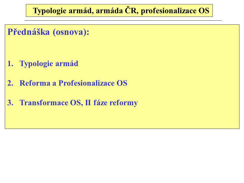 Typologie armád, armáda ČR, profesionalizace OS
