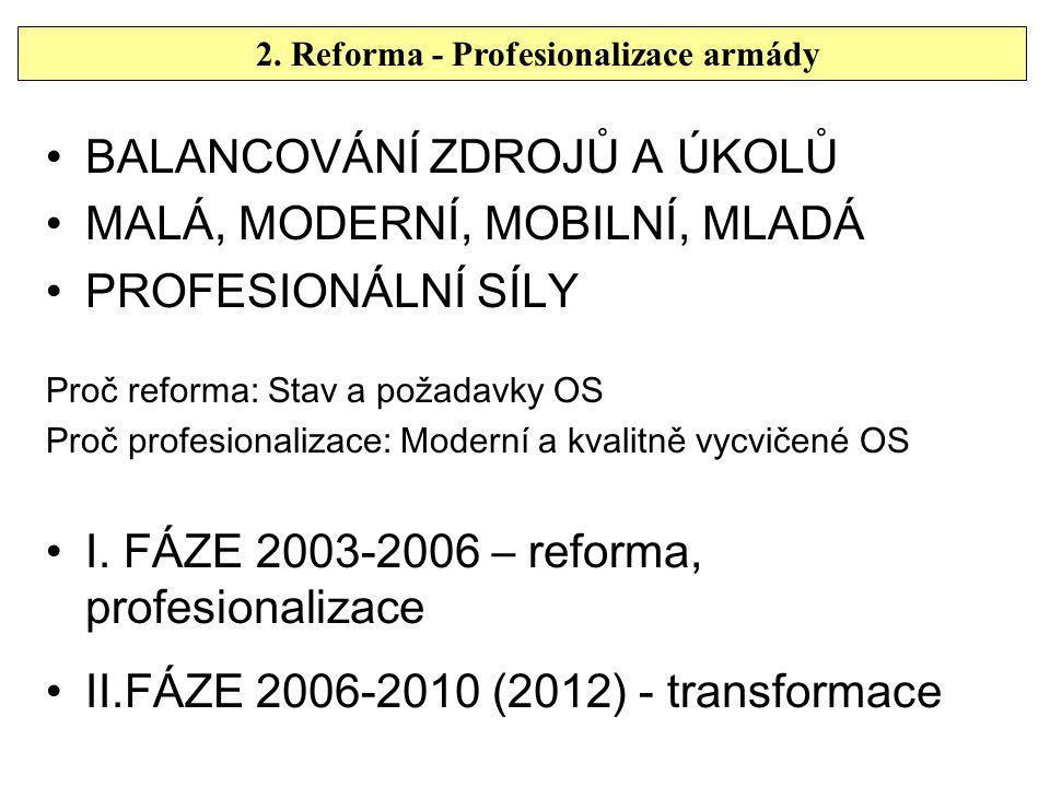 2. Reforma - Profesionalizace armády