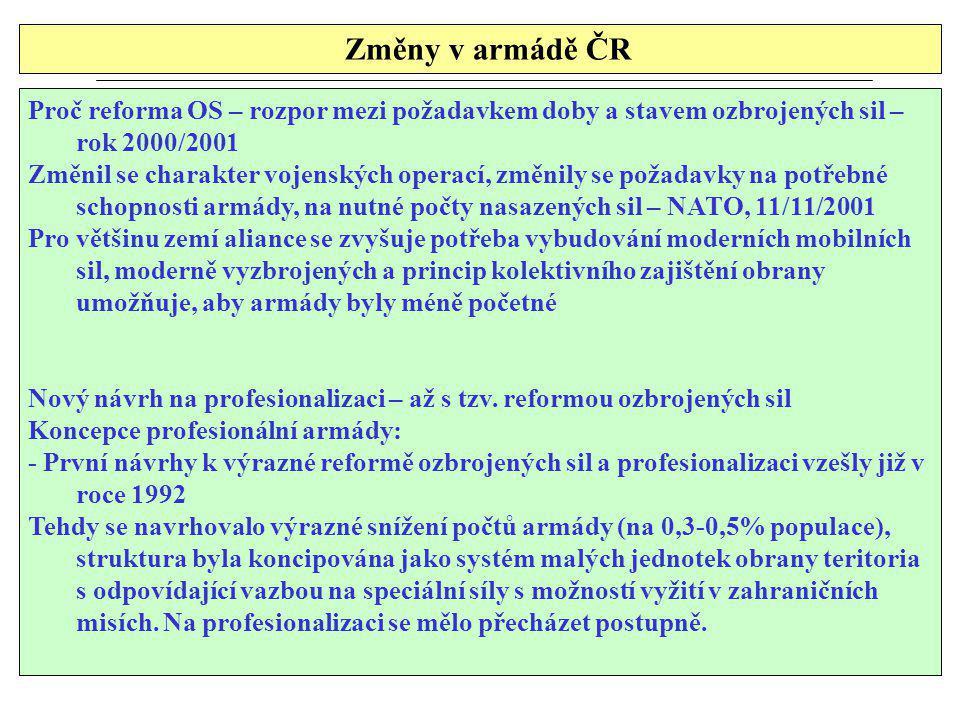 Změny v armádě ČR Proč reforma OS – rozpor mezi požadavkem doby a stavem ozbrojených sil – rok 2000/2001.