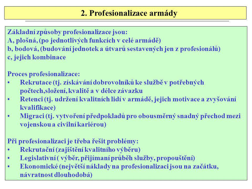 2. Profesionalizace armády