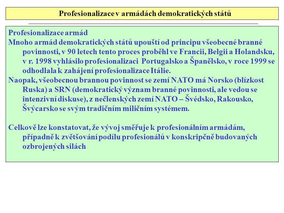 Profesionalizace v armádách demokratických států
