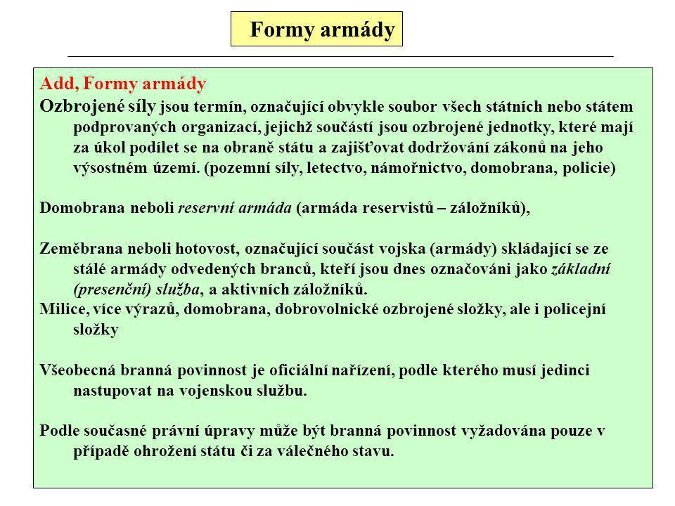 Formy armády Add, Formy armády