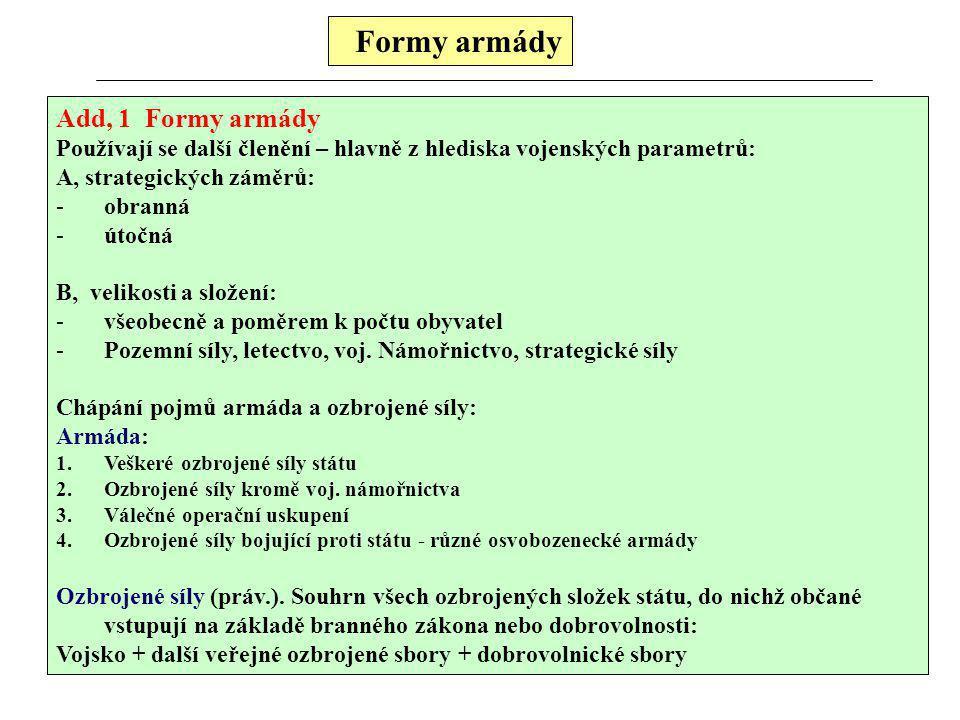 Formy armády Add, 1 Formy armády