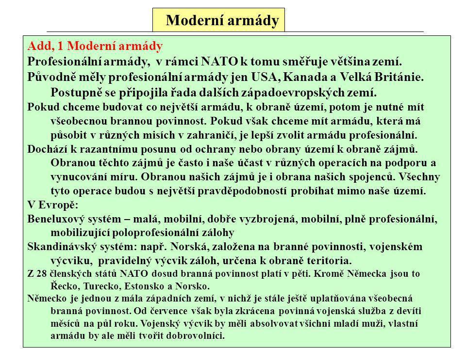 Moderní armády Add, 1 Moderní armády