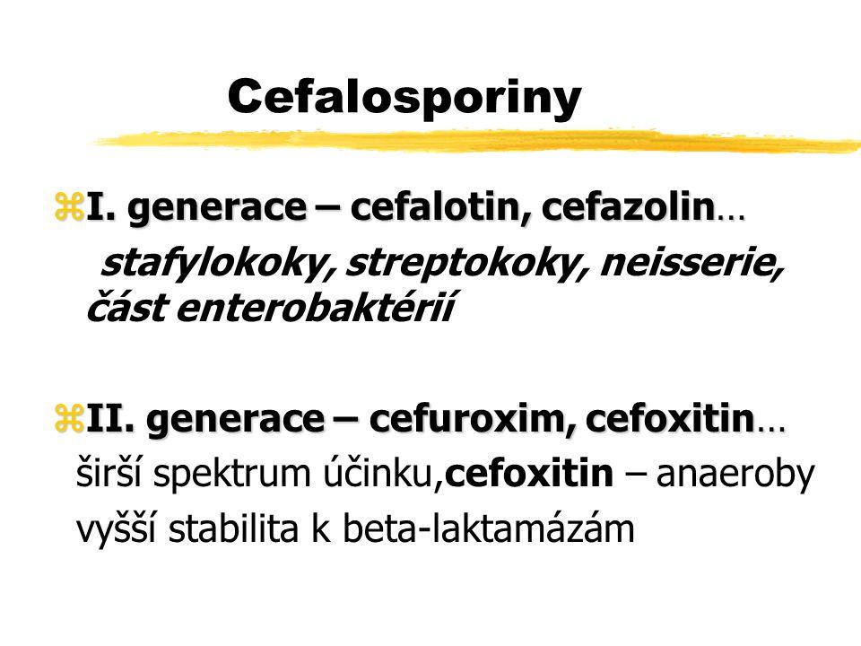 Cefalosporiny I. generace – cefalotin, cefazolin…