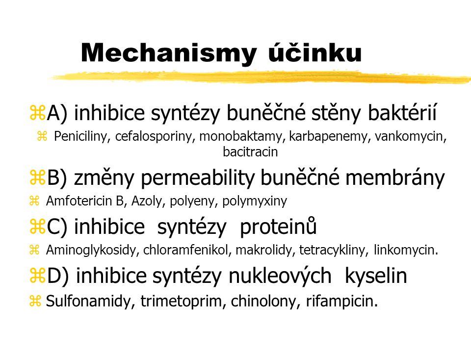 Mechanismy účinku A) inhibice syntézy buněčné stěny baktérií