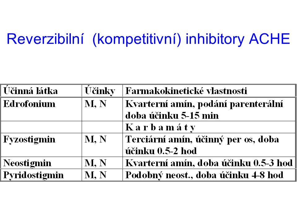 Reverzibilní (kompetitivní) inhibitory ACHE