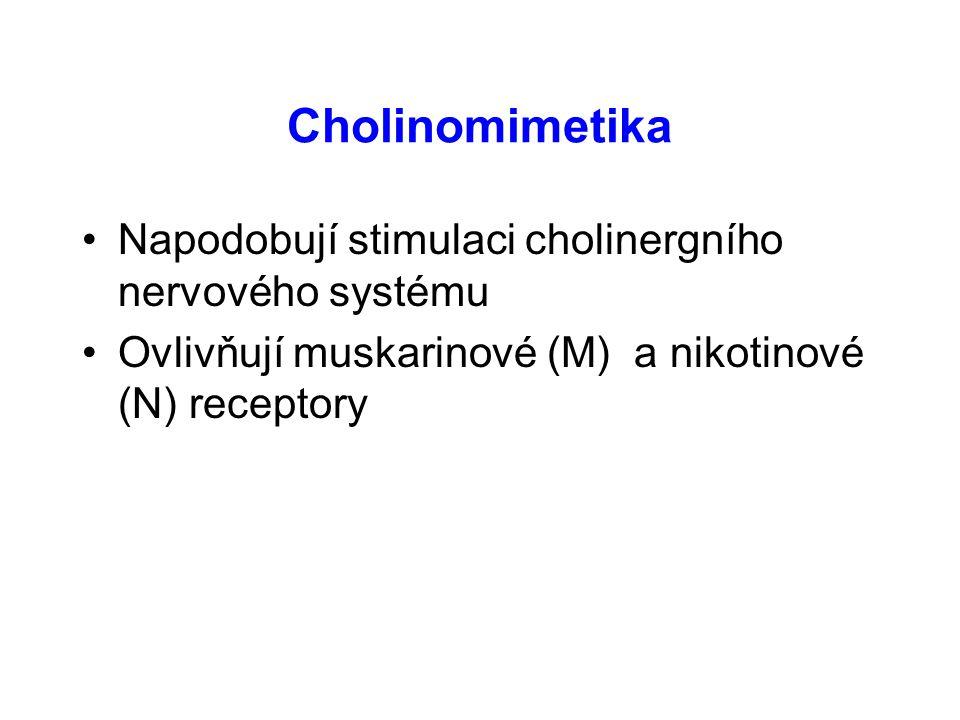 Cholinomimetika Napodobují stimulaci cholinergního nervového systému
