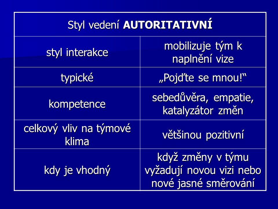 Styl vedení AUTORITATIVNÍ styl interakce