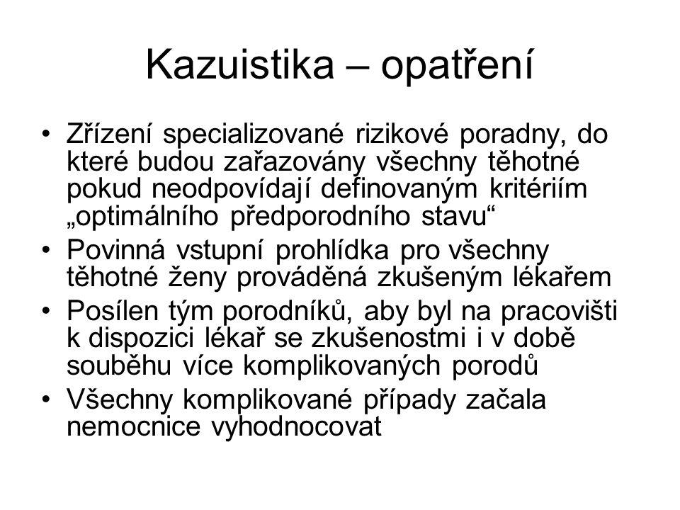 Kazuistika – opatření