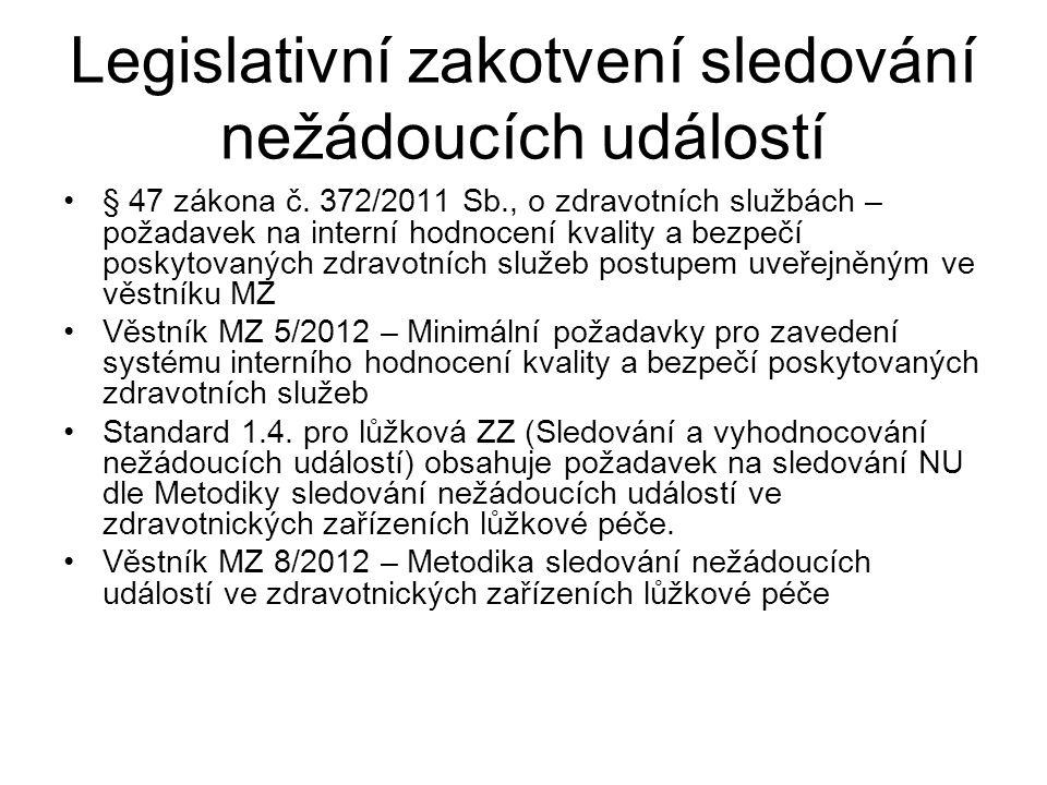 Legislativní zakotvení sledování nežádoucích událostí