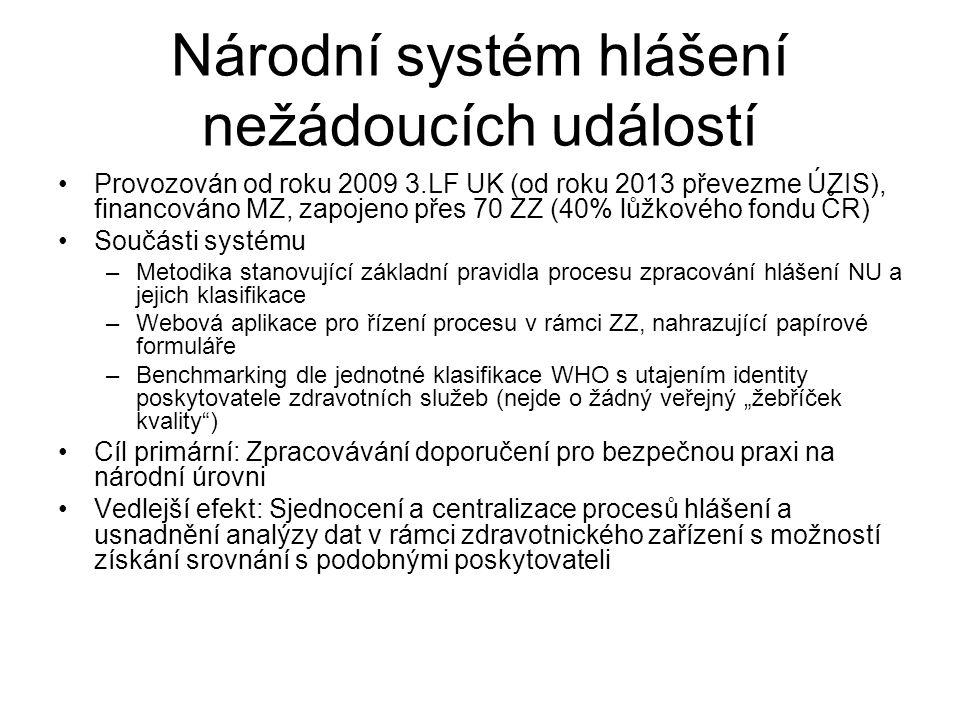 Národní systém hlášení nežádoucích událostí
