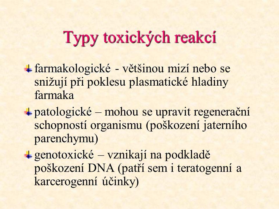 Typy toxických reakcí farmakologické - většinou mizí nebo se snižují při poklesu plasmatické hladiny farmaka.