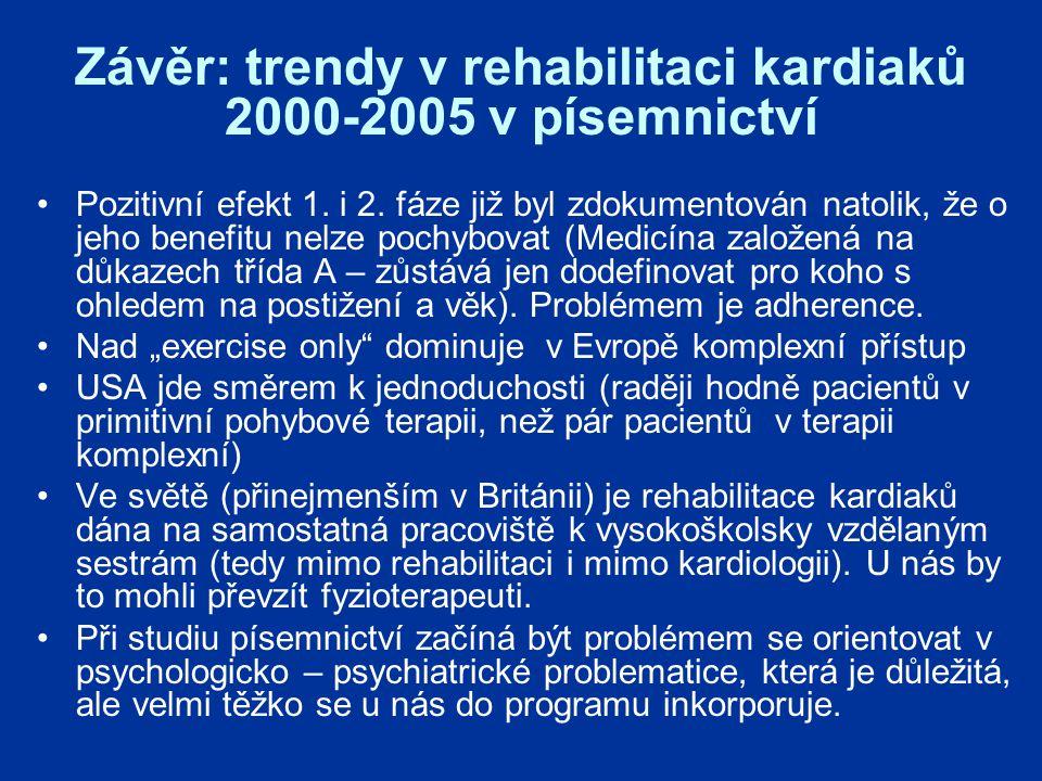 Závěr: trendy v rehabilitaci kardiaků 2000-2005 v písemnictví