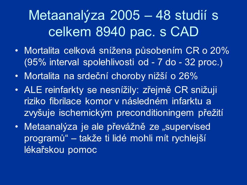 Metaanalýza 2005 – 48 studií s celkem 8940 pac. s CAD