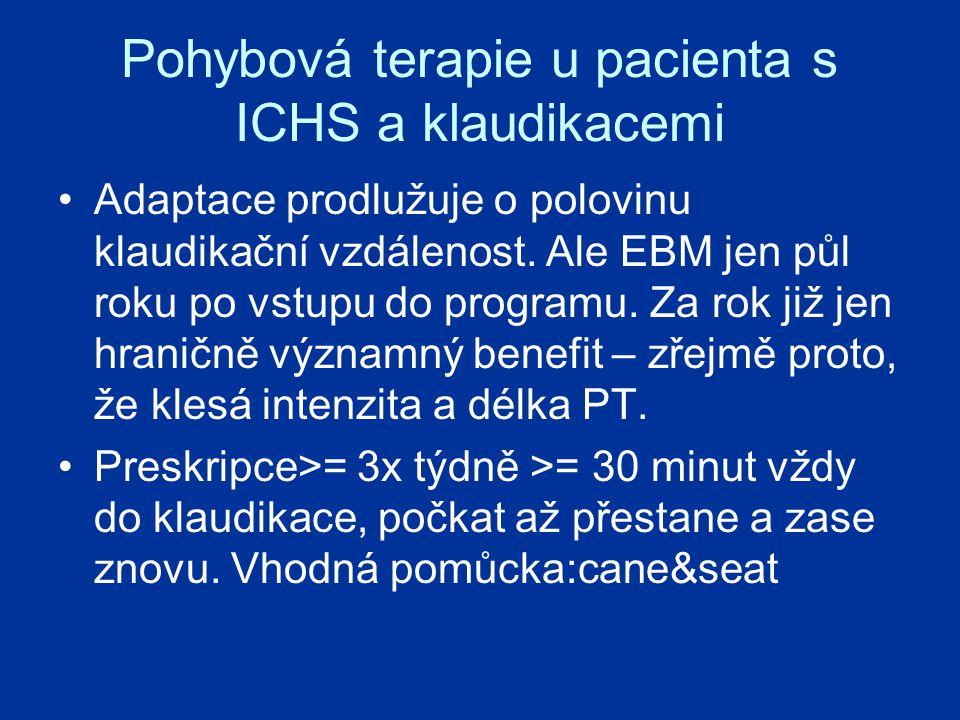Pohybová terapie u pacienta s ICHS a klaudikacemi