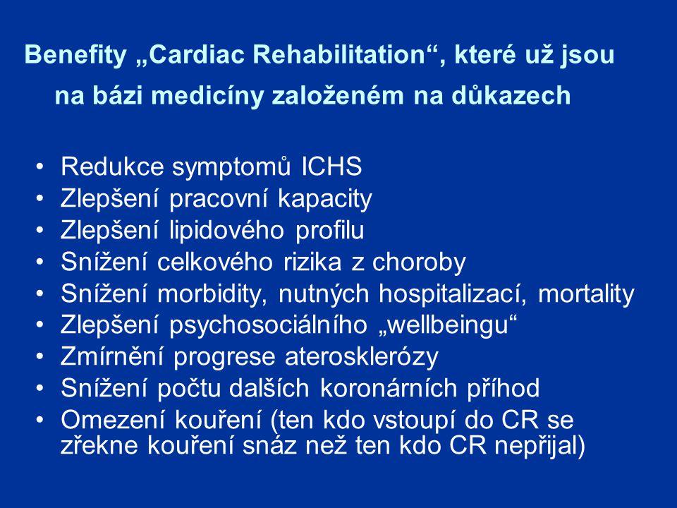 """Benefity """"Cardiac Rehabilitation , které už jsou na bázi medicíny založeném na důkazech"""