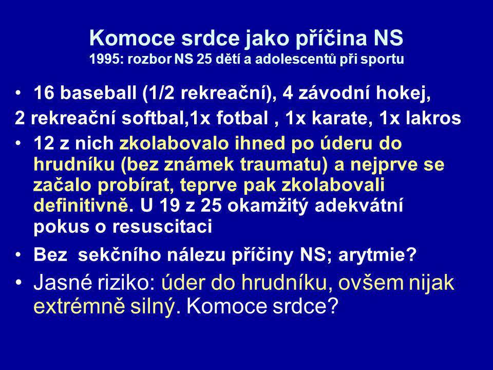 Komoce srdce jako příčina NS 1995: rozbor NS 25 dětí a adolescentů při sportu