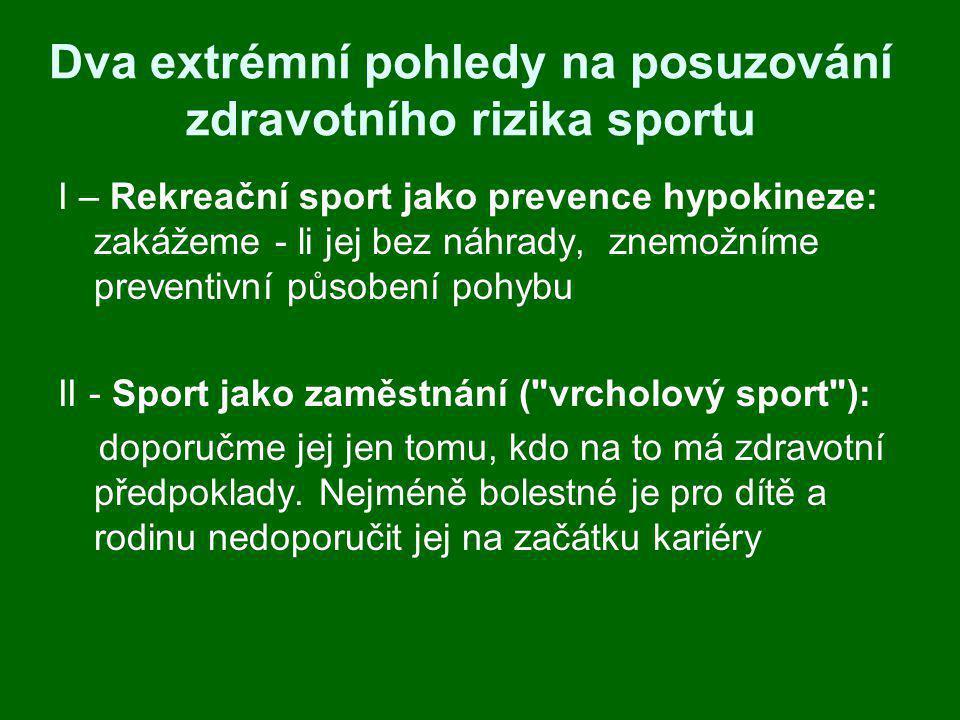 Dva extrémní pohledy na posuzování zdravotního rizika sportu