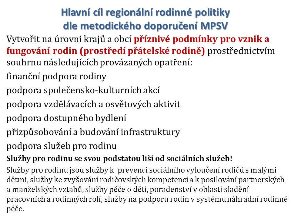 Hlavní cíl regionální rodinné politiky dle metodického doporučení MPSV