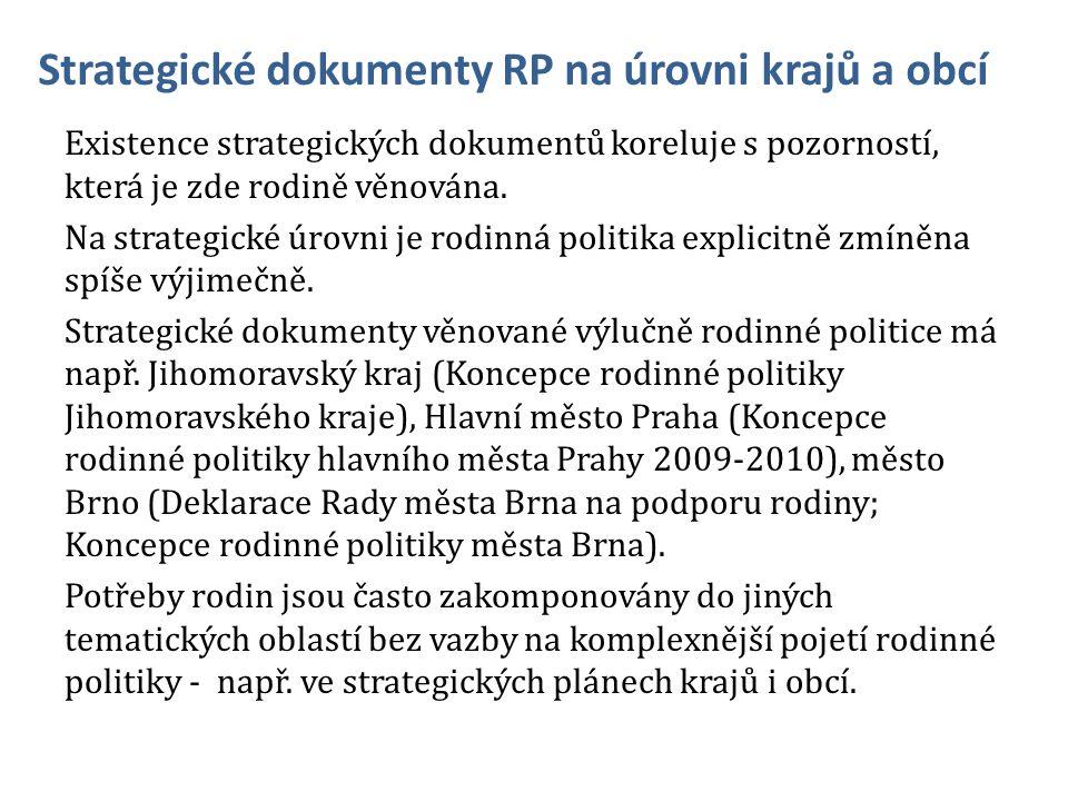 Strategické dokumenty RP na úrovni krajů a obcí