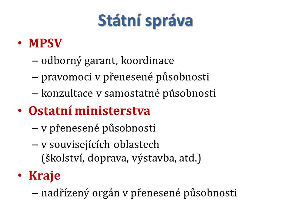 Státní správa MPSV Ostatní ministerstva Kraje