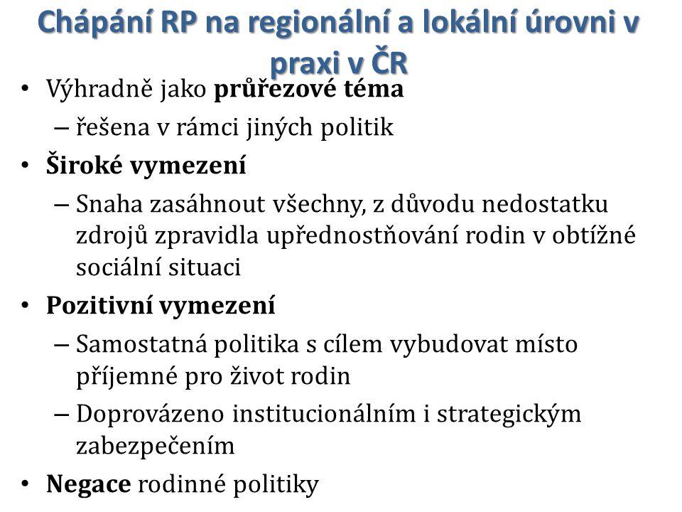 Chápání RP na regionální a lokální úrovni v praxi v ČR