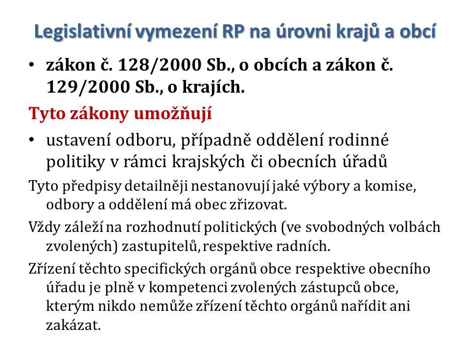 Legislativní vymezení RP na úrovni krajů a obcí