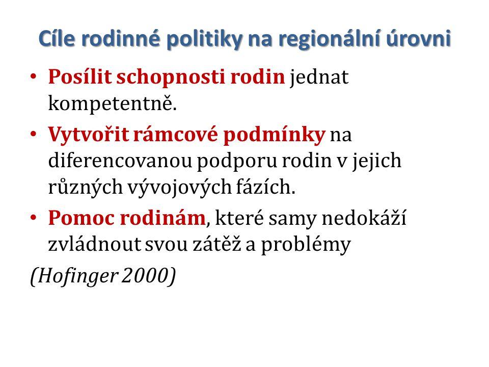 Cíle rodinné politiky na regionální úrovni