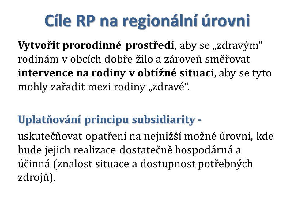 Cíle RP na regionální úrovni